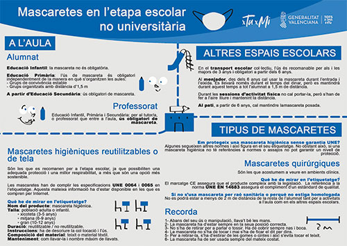 MASCARETES EN L'ETAPA ESCOLAR NO UNIVERSITÀRIA